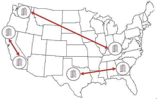 Bi-Directional-DR-for-Paired-Partner-Sites