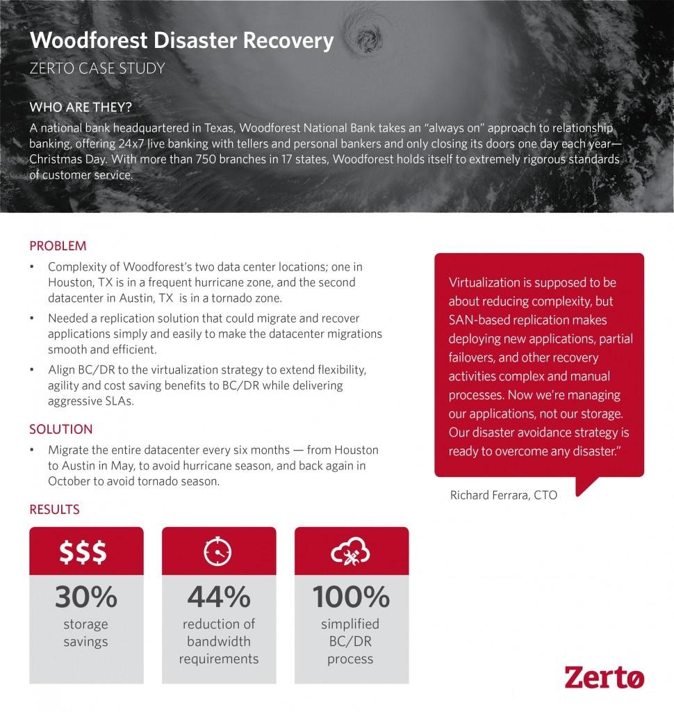 Hurricane Preparedness & DR Infographic