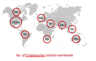 Number-of-cryptolocker-worldwide