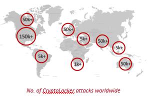 Number-of-cryptolocker-worldwide