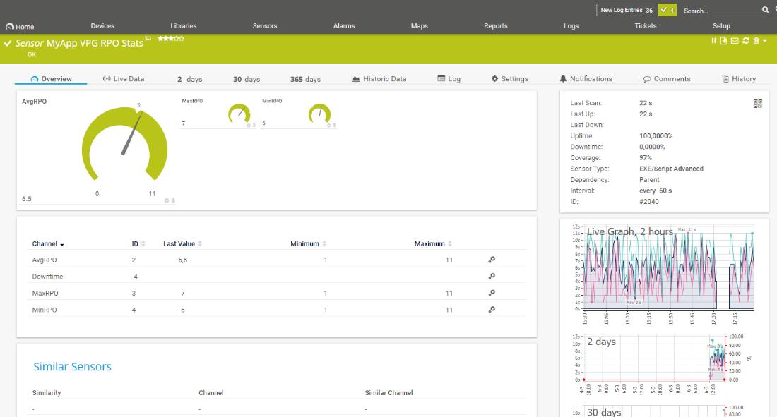 Unleashing the Power of the Zerto Analytics API | Zerto